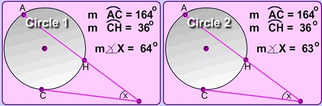 Tangent, secants, their arcs, and angles. Theorems and formula to calculate an angle or arc given...