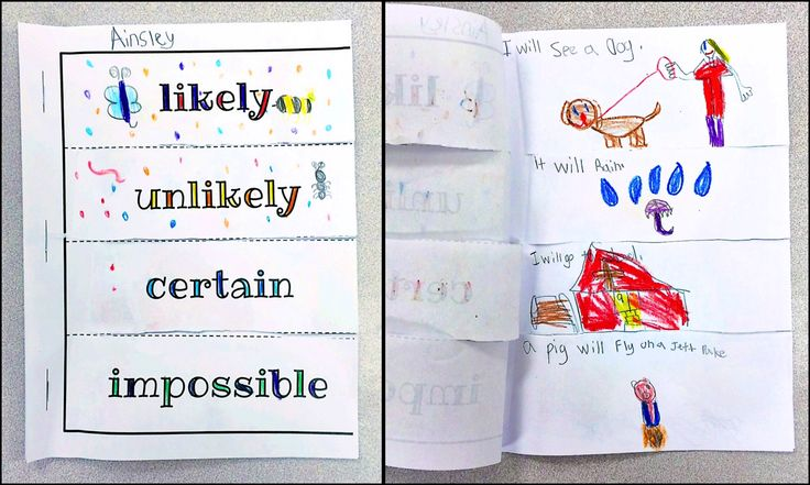 Fun With Firsties: a probability flip book to hep students practice their understanding of likely, unlikely, certain, and impossible