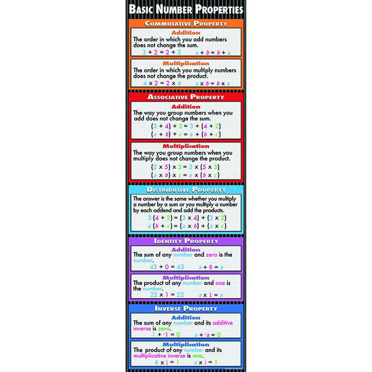 BASIC NUMBER PROPERTIES COLOSSAL