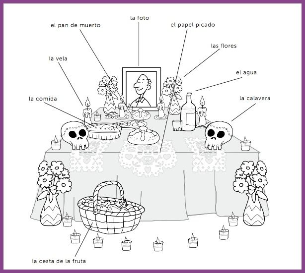 Day of the Dead picture dictionary teaches important vocabulary related to the tradition. More Dia de los Muertos activities in the post.