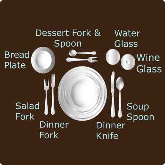 16 best images about dining etiquette on pinterest for Table etiquette