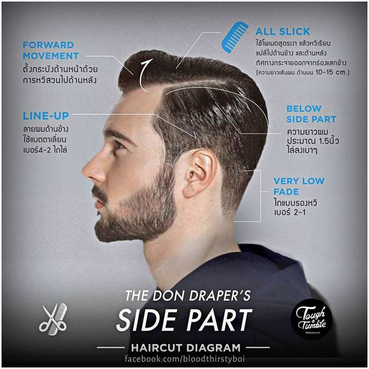 The Don Draper's Side Part