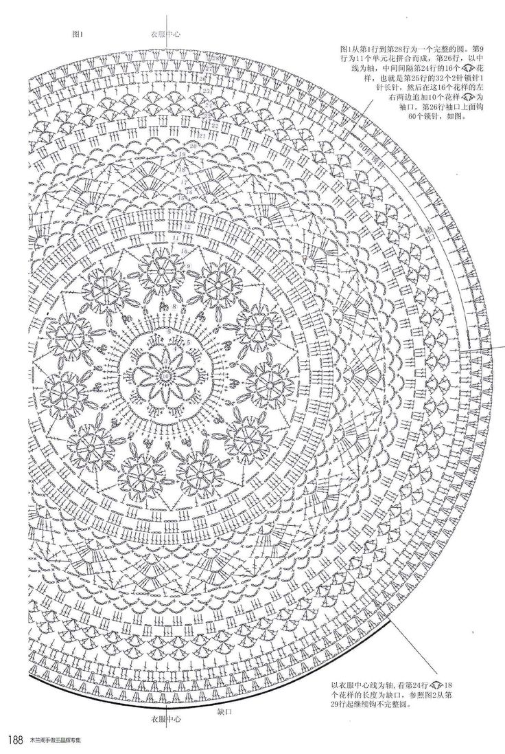 circle shawl diagram - thinking this would be a fun pattern if I ever made a large floor rug