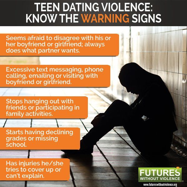 Teen dating advice for christians