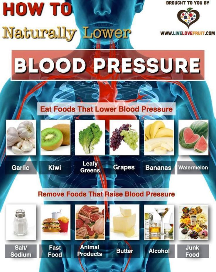 Foods To Lower Blood Pressure | Live Love Fruit