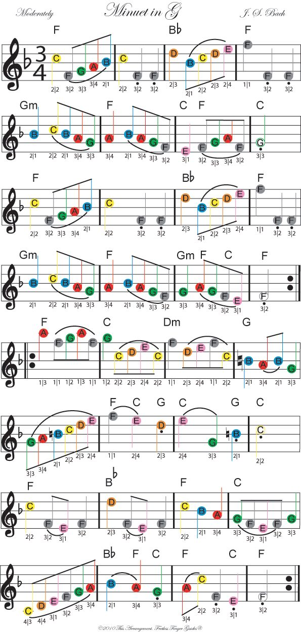color coded free violin sheet for minuet in g