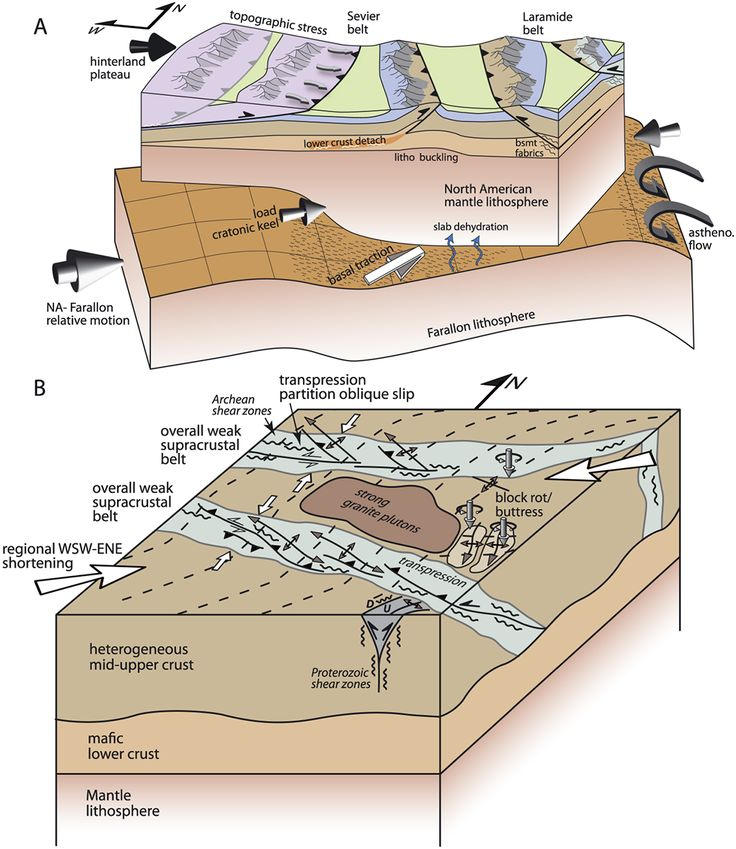 849 best images about Geology on Pinterest