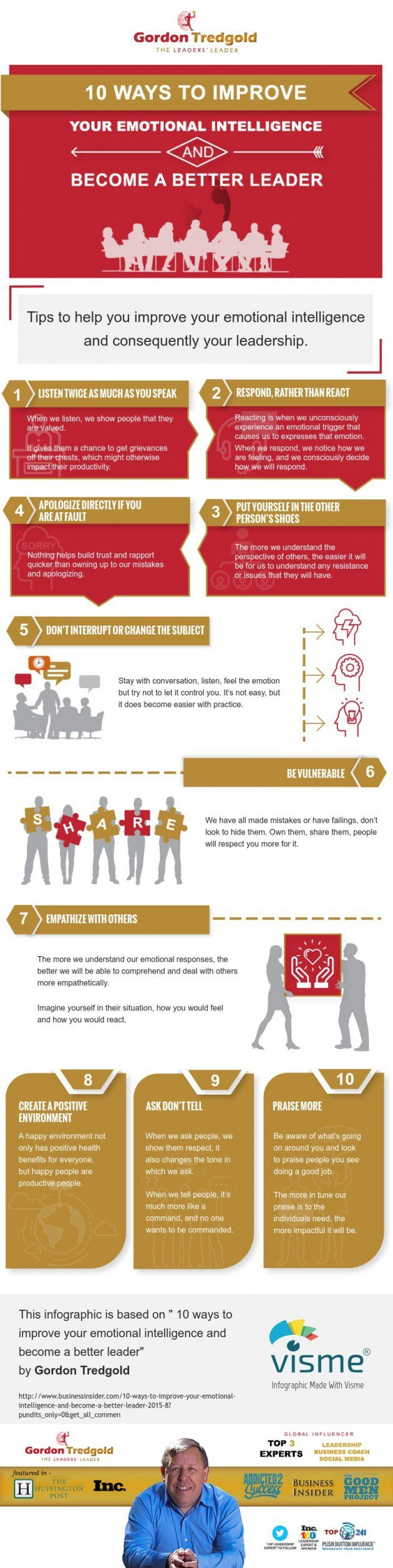 best images about leadership business