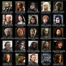 game of thrones - characters