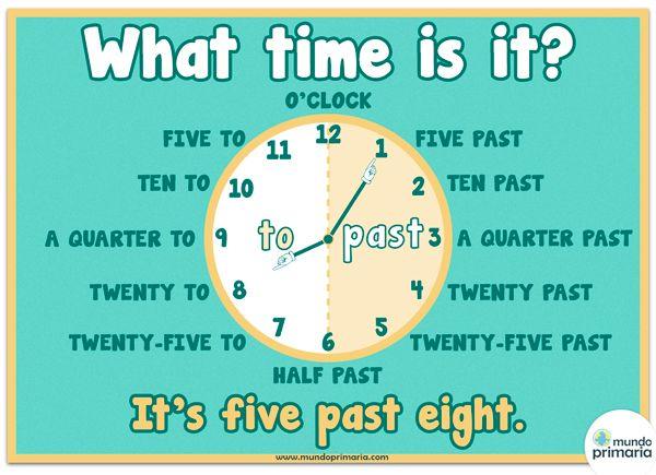 ¿Sabes las horas en inglés? Si estás empezando a manejarte con el reloj está infografía hará que las horas en inglés sean mucho más divertidas de aprender