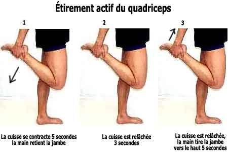 Découvrez vite les 5 étapes-clés pour soigner votre mal au genou et retrouver la forme en faisant du sport