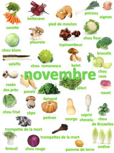 Moins de fruits mais une ribambelle de légumes aux belles couleurs automnales à consommer simplement ou à cuisiner pour faire le plein de vitamines et de minéraux. Pensez à consommer local, achetez des produits de saison : c'est meilleur pour la santé et plus respectueux de la nature. Bon appétit …