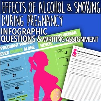 the risks of alcohol during pregnancy Drinking alcohol during pregnancy can disrupt fetal development at any stage during a woman's pregnancy -- including the earliest stages before she ev.