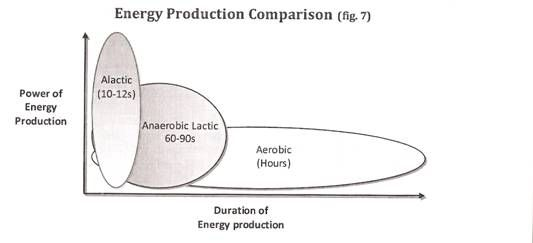 Energy Systems - RSA