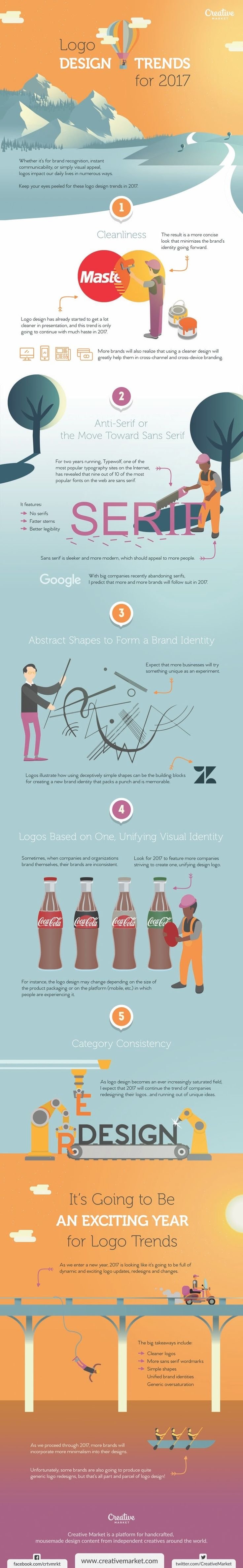Poster design trends 2015 - Logo Design Trends For 2017 Infographic Social Media Today