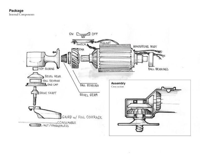 Angle Grinder by Sayer Murphy at Coroflot.com | Angle