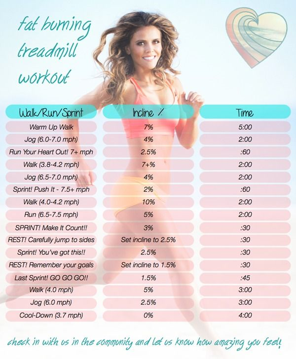 Tone It Up: The Fat Burning Treadmill Workout! -- For those cold winter months when you're not able to enjoy running outside.