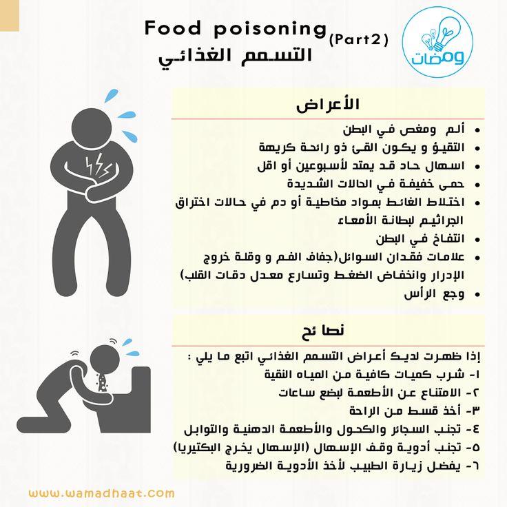 Iكيف أعرف أنا مصاب بالتسمم الغذائي اعرف الأعراض المصادر 1 تقرير مركز الوقاية والسيطرة على الأمراض Www Cdc Gov Medical Health Nutrition