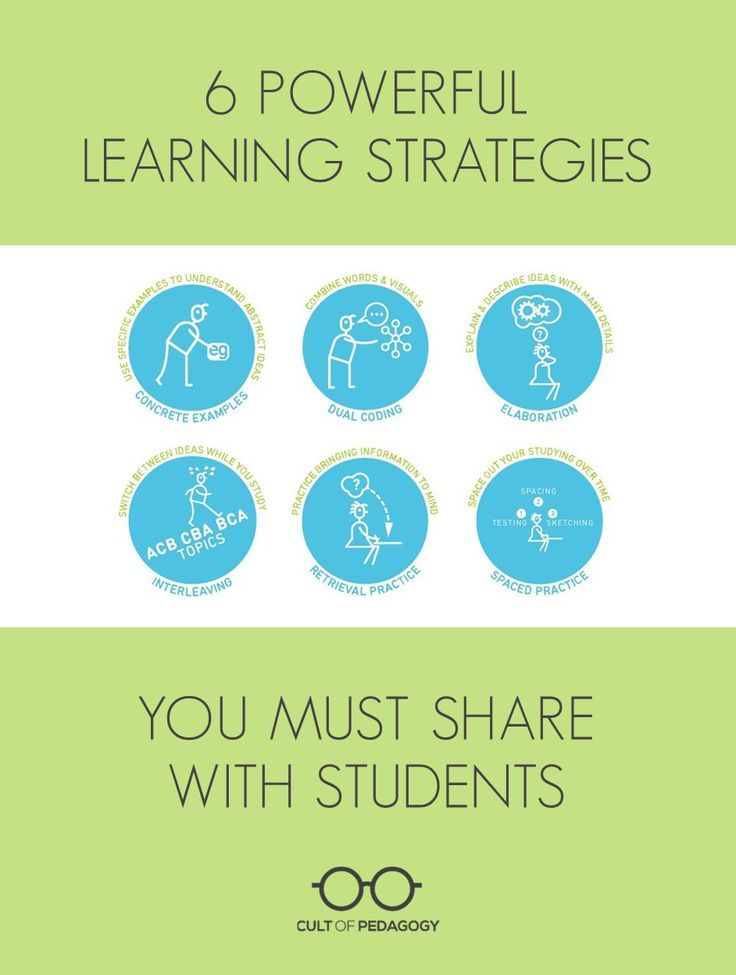 Instructional Methods And Strategies