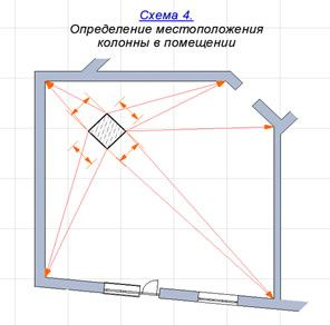 http://www.centrmasterov.ru/images/articles/archicad_6.jpg