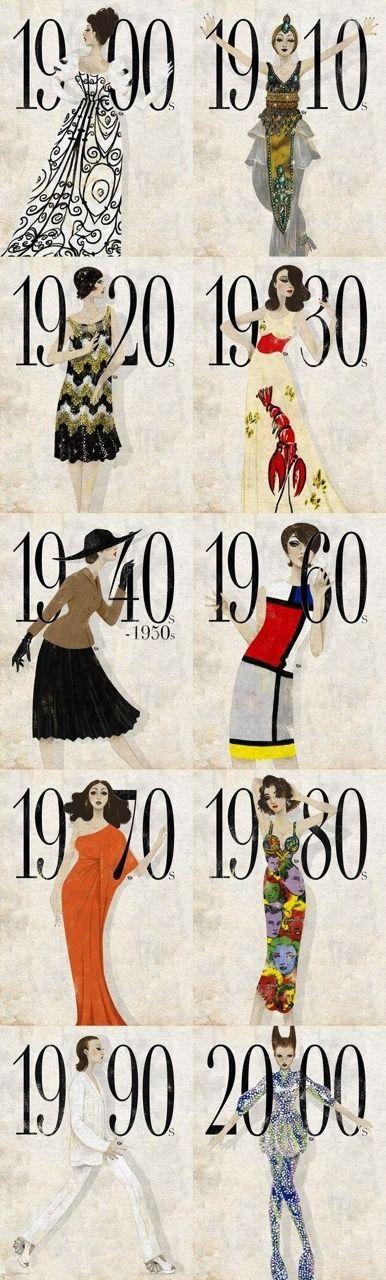 Vintage Fashion Decades #Mondrian #Schiaparelly #McQueen #NewLook #FashionHistory