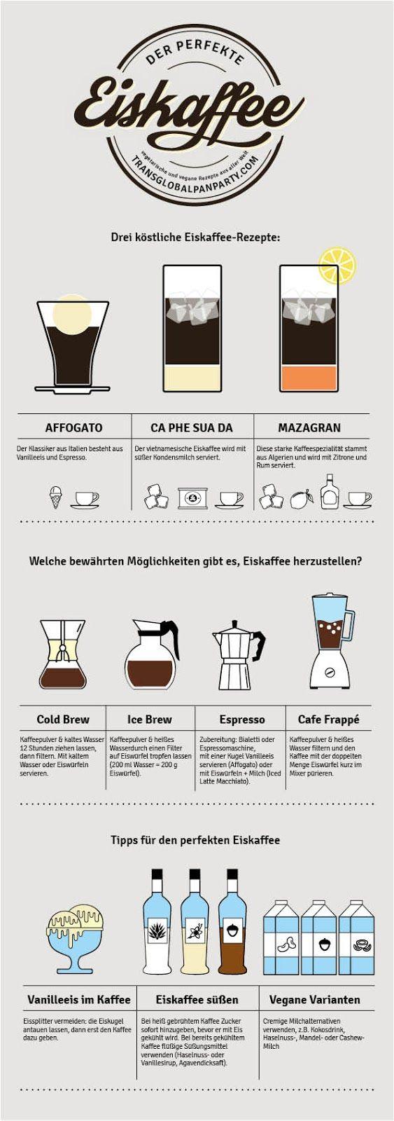 Der perfekte Eiskaffee Infografik - Affogato, Ca Phe Sua Da, Mazagran  Wie mache ich veganen Eiskaffee und vermeide Eissplitter im Vanilleeis?  (C) Klaus Ringelhann & Michaela Harfst