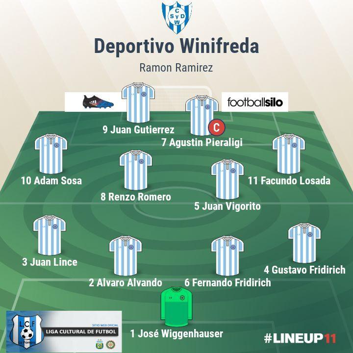 Deportivo Winifreda recibe a Atlético All Boys