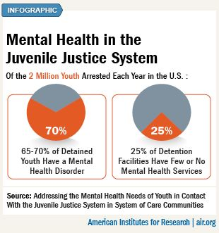 How to decode the juvenile justice system of america