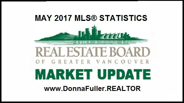 Market activity picks up in May. . . Home buyer activity returned to near record levels across the Metro Vancouver* housing market in May. Residential p