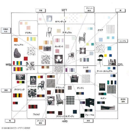 デザイン構成要素のイメージスケール