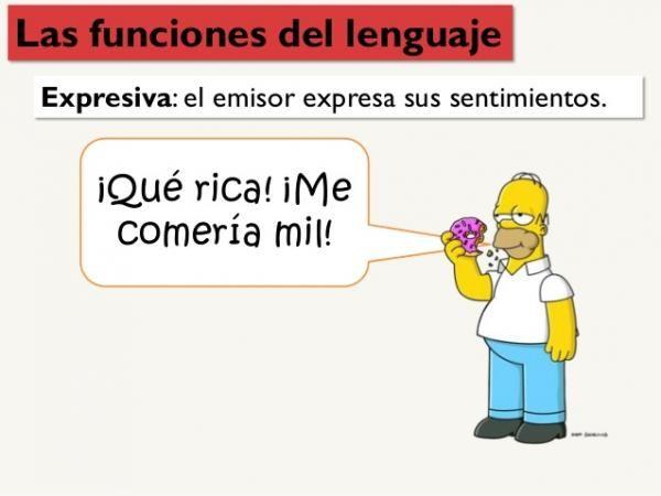 Funciones Del Lenguaje Resumen Ejemplos Lenguaje Expresivo Lenguaje Ensenanza De La Geografia