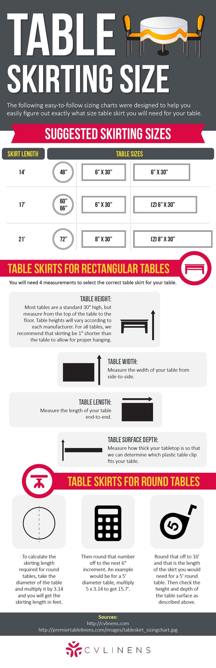 Our guide to Table Skirting Size! From Curly Willow to Lace to Gathered Lamour, enhance your next party's look with a table skirt.