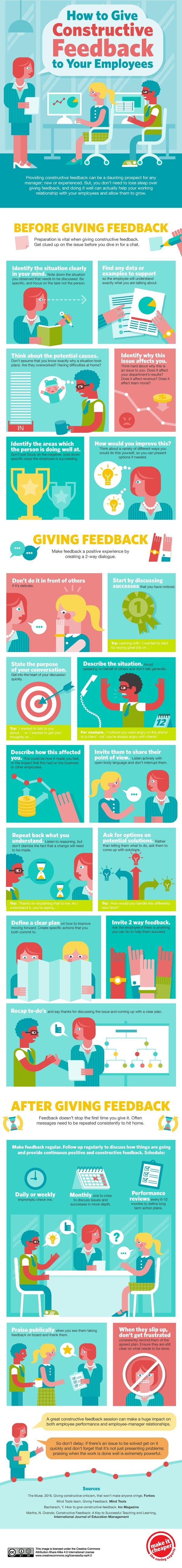 Infographic: How To Give Constructive Feedback To Your Employees - DesignTAXI.com