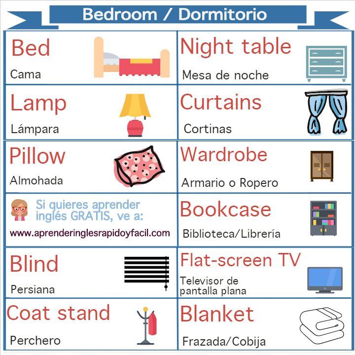 Partes De La Casa En Ingles La Habitacion Y El Bano Casa En