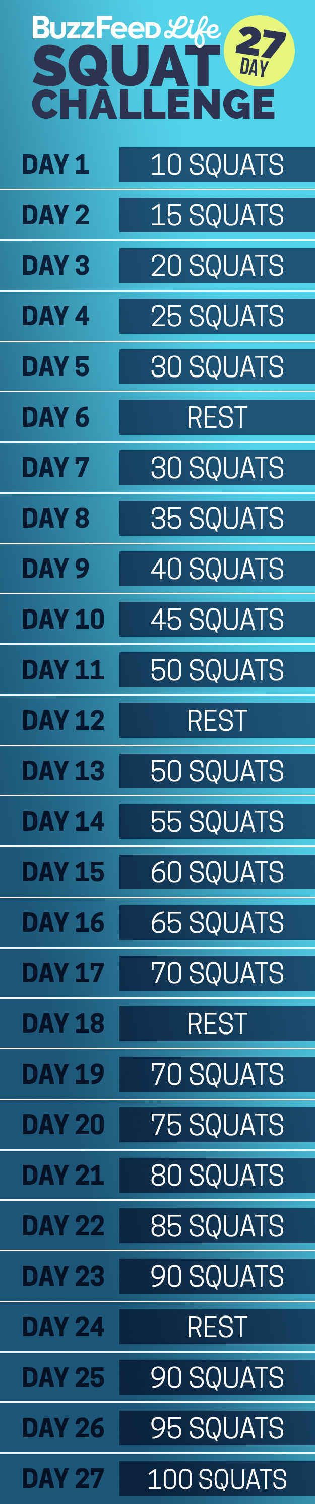 Here's your daily squat schedule: