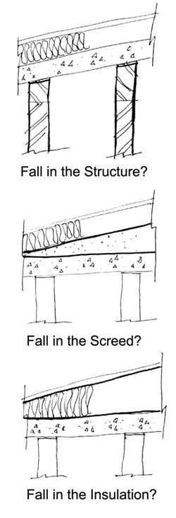Falls in Concrete Roofs Screed or Tapered Insulation