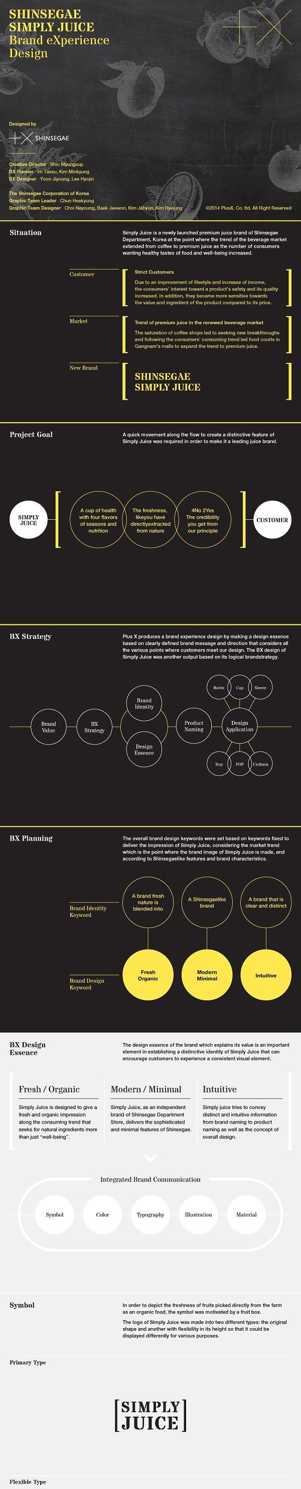 브랜딩에 신세계 간단하게 주스 브랜드 경험 디자인은 봉사