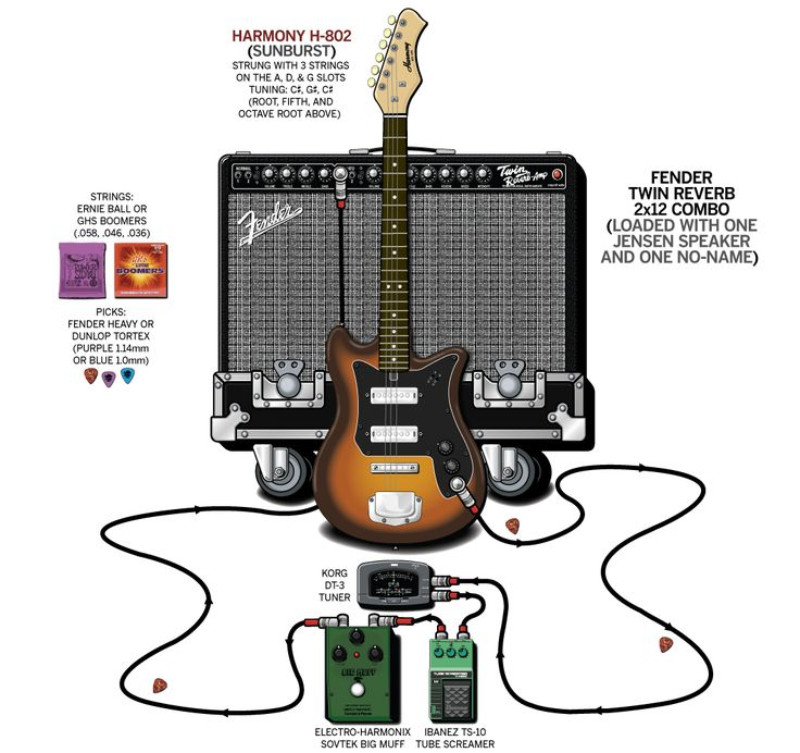 Guitar Rigs on Pinterest | Rigs, Guitar and Gears