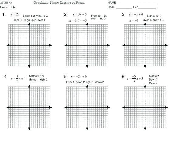 25 Graphing Slope Intercept Form Worksheet Writing Linear