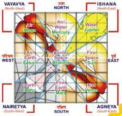 For enhancing the concentration with #vastushastra.you should follow some basic rules of vastu shastra. http://goo.gl/2vSPfG