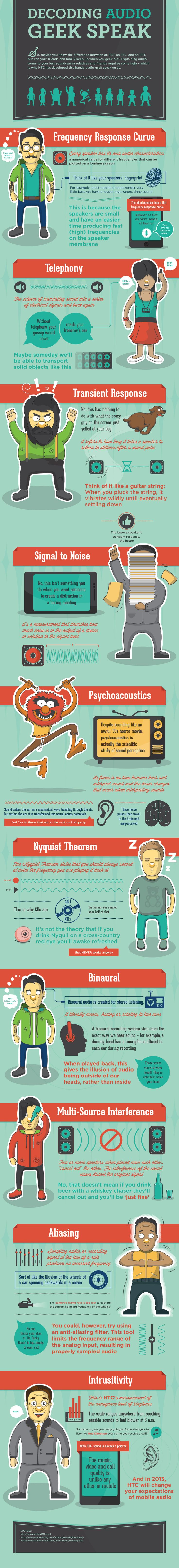 Decoding #Audio #Geek Speak  HTC Infographic