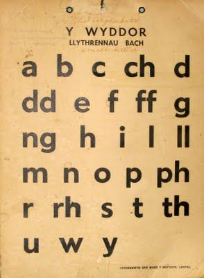 Seeing Anew: The Welsh Alphabet