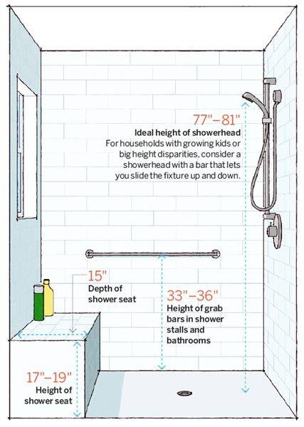 best 25 bathtub dimensions ideas on pinterest small bathroom dimensions small bathroom plans and bathroom plans