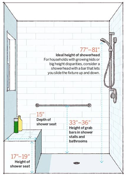 shower measurements bathrooms pinterest