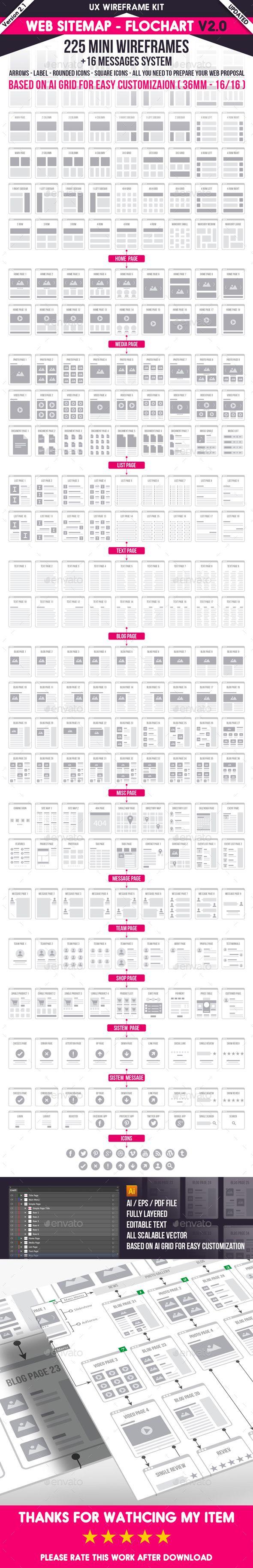 Web Sitemap - Flowcharts v2.0 (User Interfaces)
