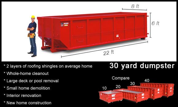 Is A 30 Yard Dumpster The Right Size For My Project Hometown In 2020 Dumpster Yard Dumpster Sizes