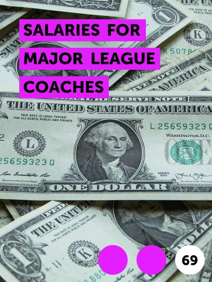 Salaries for Major League Coaches in 2020 Debt