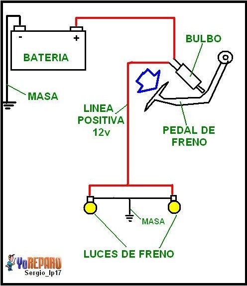29 best auto saber mas images on pinterest electric garages and find this pin and more on auto saber mas by alejandromuente fandeluxe Gallery