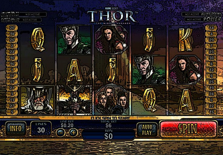 Casino.com - Klasse med Troverdighet - Analyse