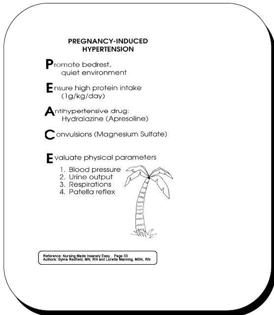 Nursing Mnemonics: Management of Pregnancy Induced Hypertension
